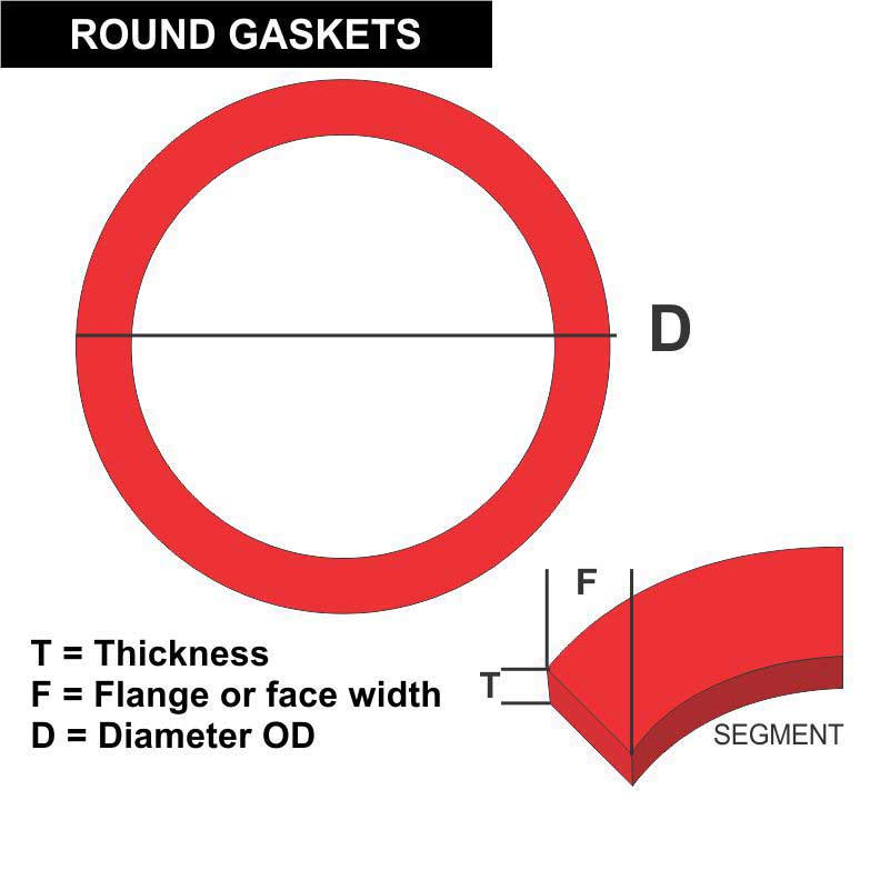 Round Gaskets Sizes and Materials